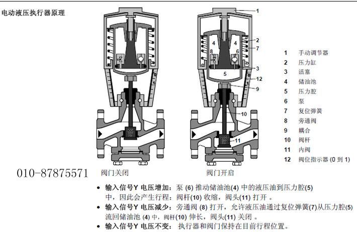 西门子电动阀门执行器skb62系列